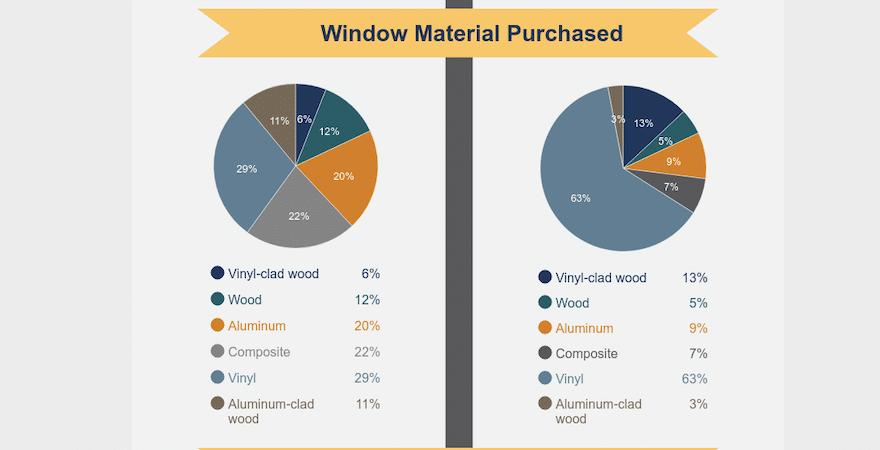 Millennials & Gen Y vs. Baby Boomers: Windows Insights by ...